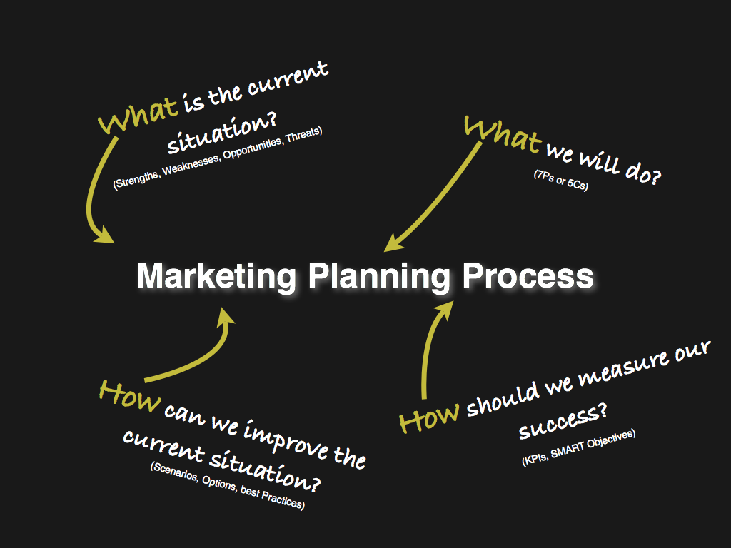 Marketing-Plan.0021